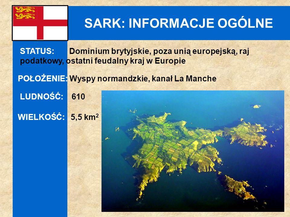 SARK: INFORMACJE OGÓLNE POŁOŻENIE: Wyspy normandzkie, kanał La Manche LUDNOŚĆ: 610 WIELKOŚĆ: 5,5 km 2 STATUS: Dominium brytyjskie, poza unią europejską, raj podatkowy, ostatni feudalny kraj w Europie