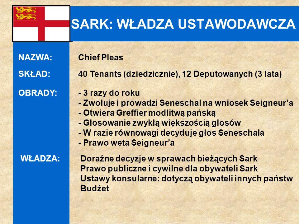 POLSKA: INFORMACJE OGÓLNE POŁOŻENIE: Wiadomo LUDNOŚĆ: 38 mln WIELKOŚĆ: 322 tys.
