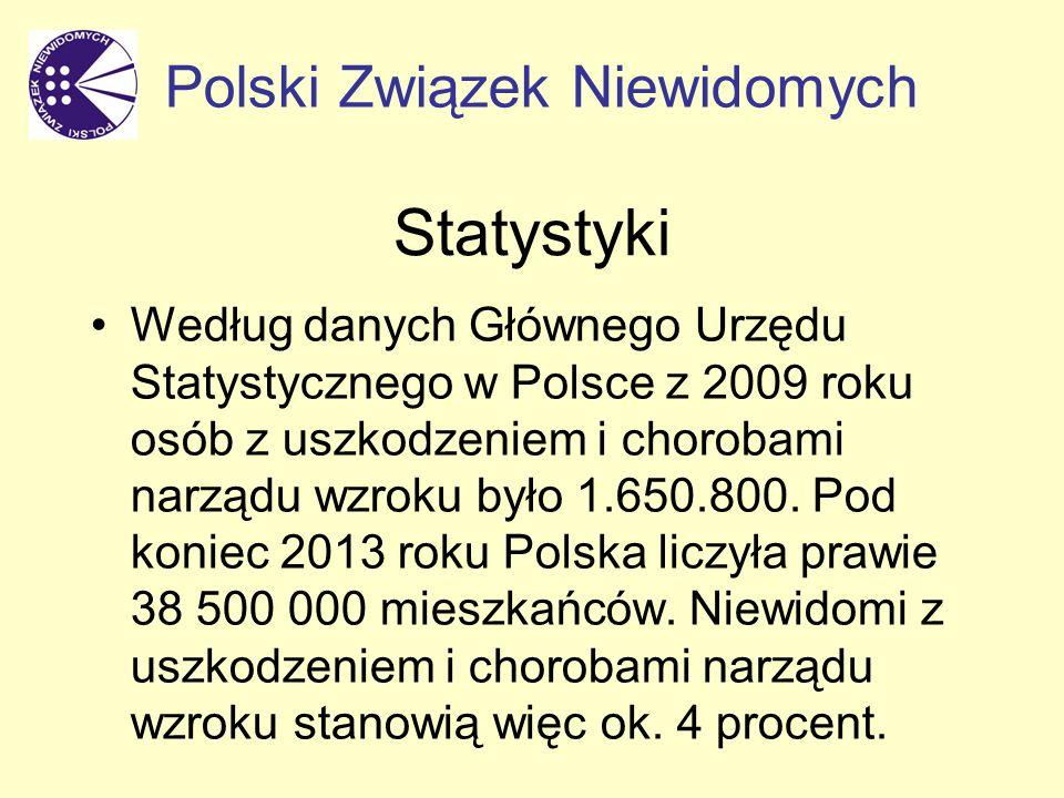 Statystyki Według danych Głównego Urzędu Statystycznego w Polsce z 2009 roku osób z uszkodzeniem i chorobami narządu wzroku było 1.650.800.