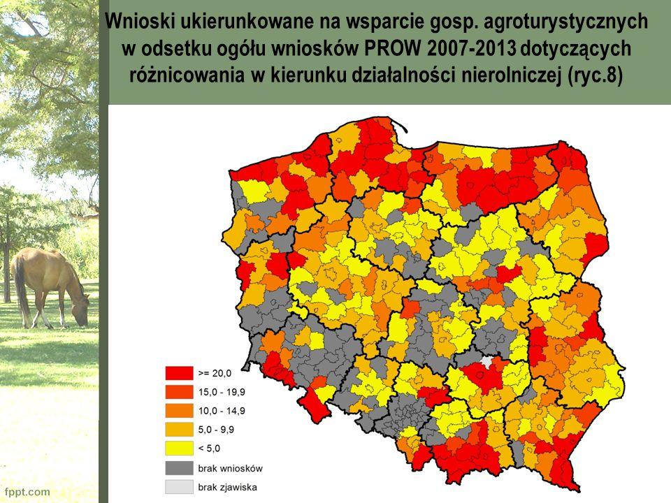 Wnioski ukierunkowane na wsparcie gosp. agroturystycznych w odsetku ogółu wniosków PROW 2007-2013 dotyczących różnicowania w kierunku działalności nie