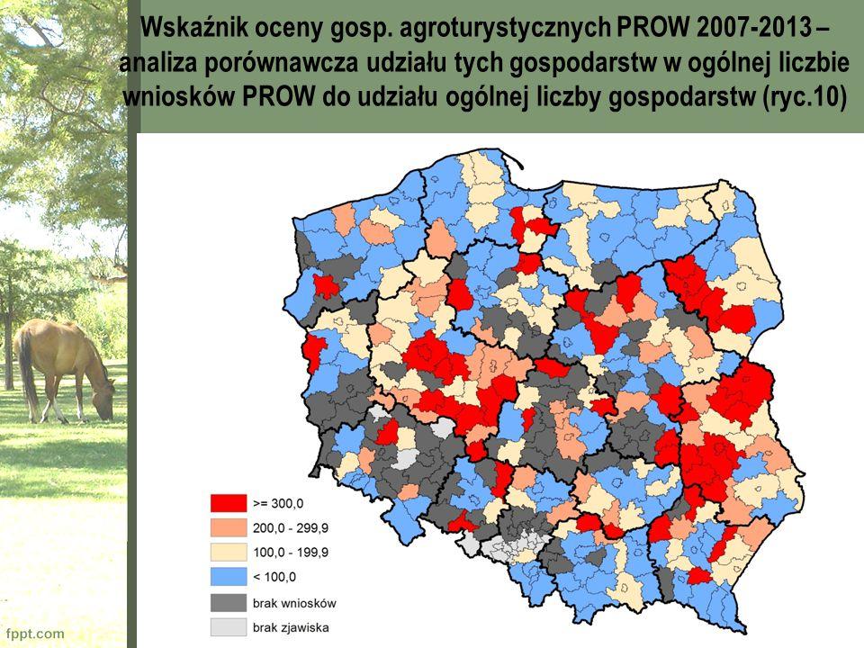 Wskaźnik oceny gosp. agroturystycznych PROW 2007-2013 – analiza porównawcza udziału tych gospodarstw w ogólnej liczbie wniosków PROW do udziału ogólne