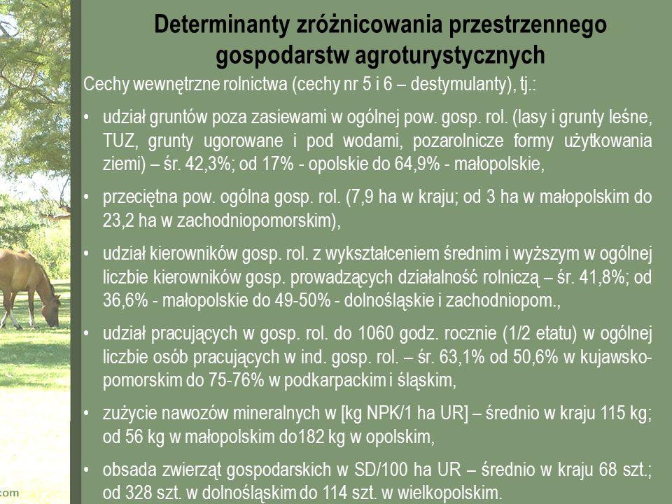 Cechy wewnętrzne rolnictwa (cechy nr 5 i 6 – destymulanty), tj.: udział gruntów poza zasiewami w ogólnej pow. gosp. rol. (lasy i grunty leśne, TUZ, gr