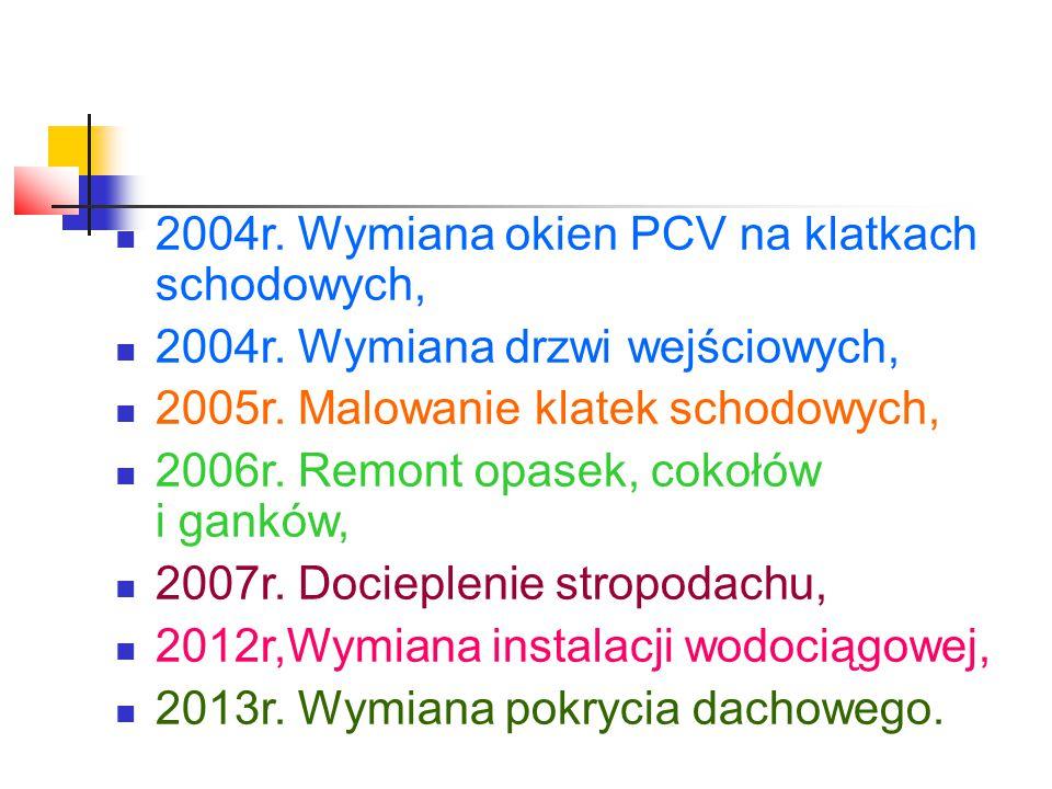 2004r. Wymiana okien PCV na klatkach schodowych, 2004r. Wymiana drzwi wejściowych, 2005r. Malowanie klatek schodowych, 2006r. Remont opasek, cokołów i