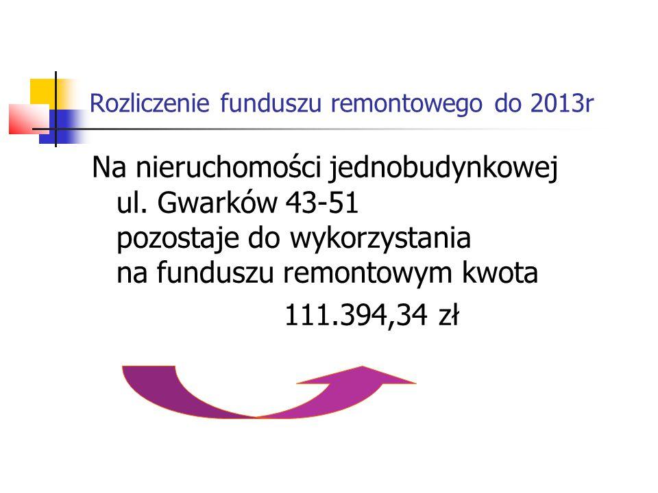 Rozliczenie funduszu remontowego do 2013r Na nieruchomości jednobudynkowej ul. Gwarków 43-51 pozostaje do wykorzystania na funduszu remontowym kwota 1