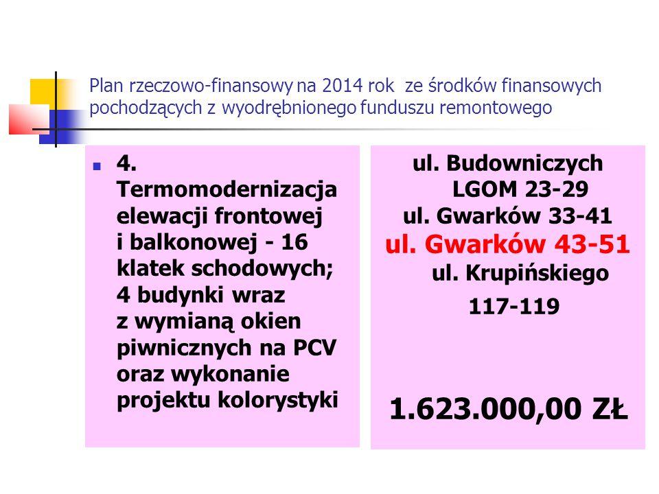 Plan rzeczowo-finansowy na 2014 rok ze środków finansowych pochodzących z wyodrębnionego funduszu remontowego 4.