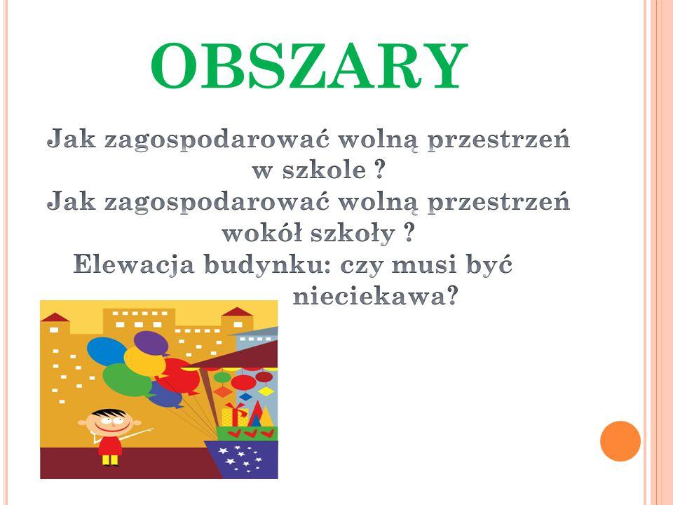 OBSZARY