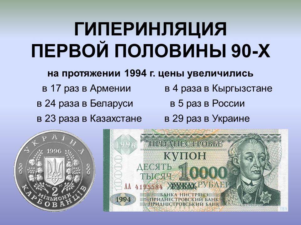 ГИПЕРИНЛЯЦИЯ ПЕРВОЙ ПОЛОВИНЫ 90-Х на протяжении 1994 г. цены увеличились в 17 разв Армениив 4 разав Кыргызстане в 24 разав Беларусив 5 разв России в 2
