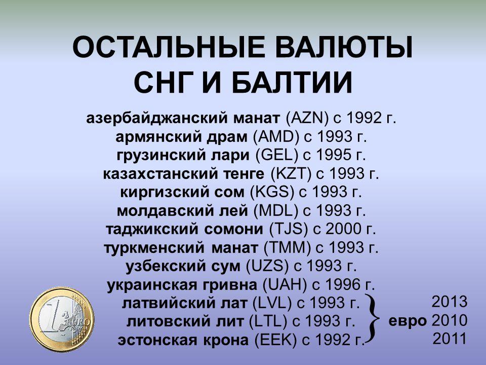 азербайджанский манат (AZN) с 1992 г. армянский драм (AMD) с 1993 г. грузинский лари (GEL) с 1995 г. казахстанский тенге (KZT) с 1993 г. киргизский со