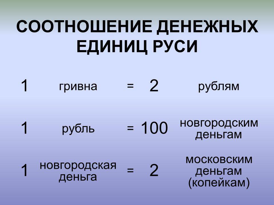 СООТНОШЕНИЕ ДЕНЕЖНЫХ ЕДИНИЦ РУСИ 1 гривна= 2 рублям 1 рубль= 100 новгородским деньгам 1 новгородская деньга = 2 московским деньгам (копейкам)
