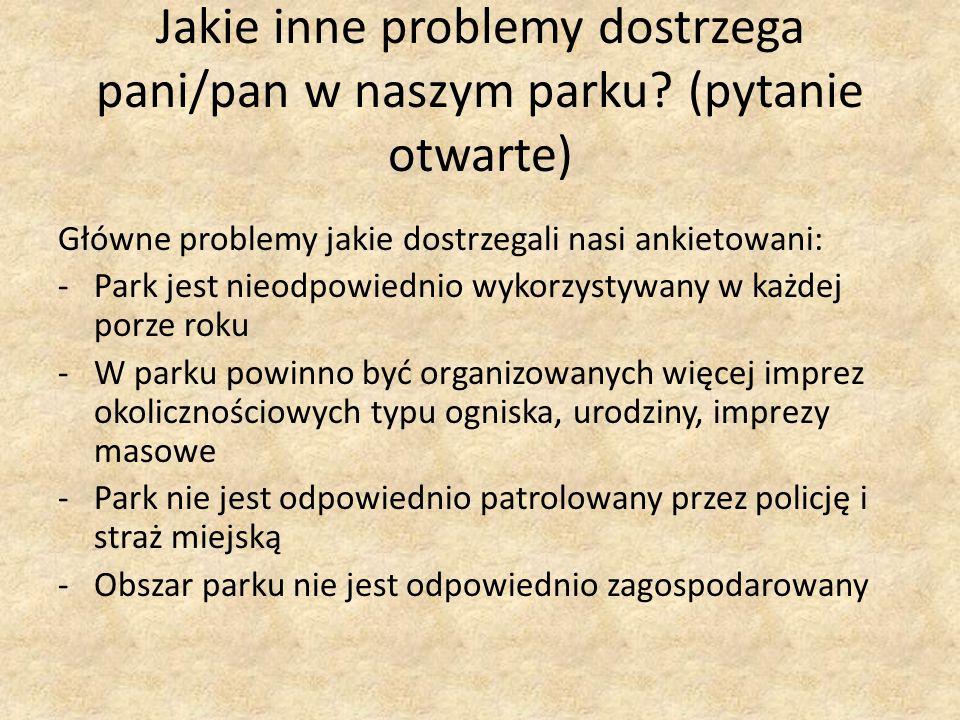 Jakie inne problemy dostrzega pani/pan w naszym parku? (pytanie otwarte) Główne problemy jakie dostrzegali nasi ankietowani: -Park jest nieodpowiednio