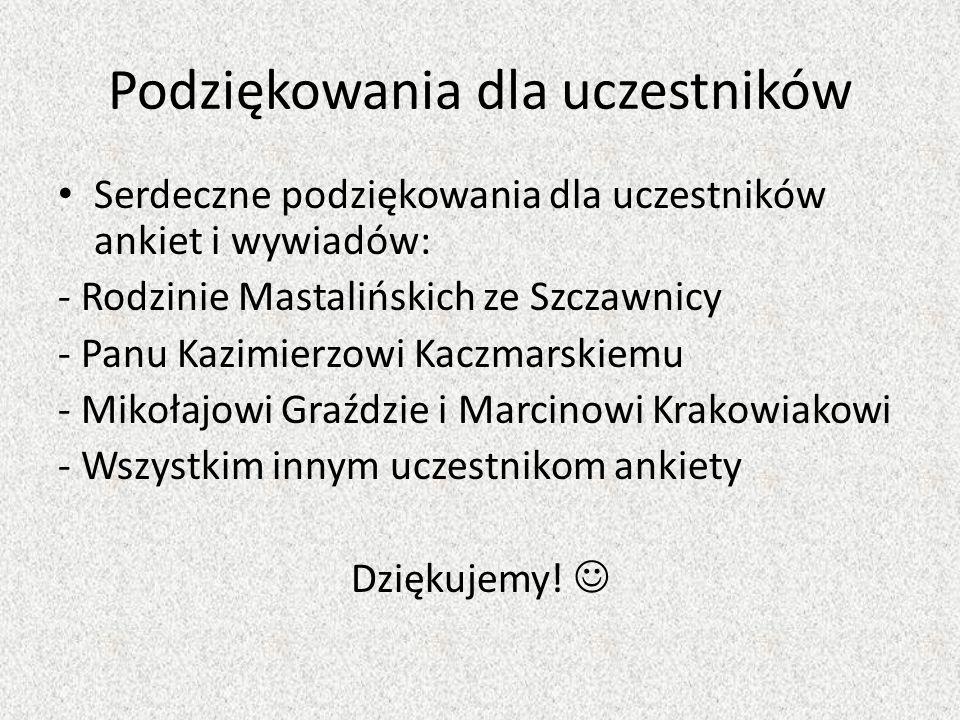 Podziękowania dla uczestników Serdeczne podziękowania dla uczestników ankiet i wywiadów: - Rodzinie Mastalińskich ze Szczawnicy - Panu Kazimierzowi Ka