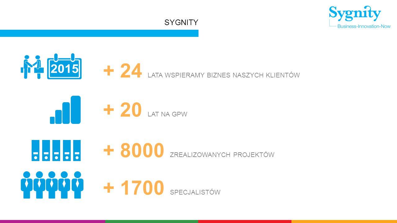 SYGNITY + 24 LATA WSPIERAMY BIZNES NASZYCH KLIENTÓW + 20 LAT NA GPW + 8000 ZREALIZOWANYCH PROJEKTÓW + 1700 SPECJALISTÓW