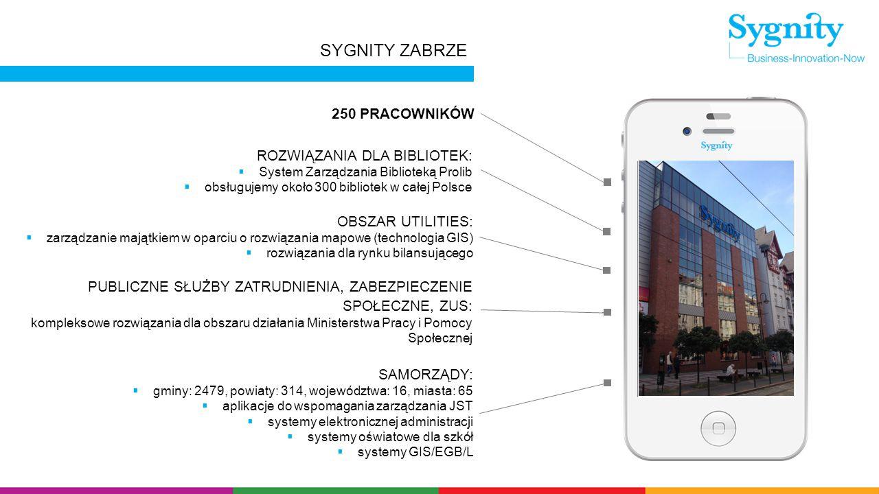 SYGNITY ZABRZE 250 PRACOWNIKÓW ROZWIĄZANIA DLA BIBLIOTEK:  System Zarządzania Biblioteką Prolib  obsługujemy około 300 bibliotek w całej Polsce OBSZAR UTILITIES:  zarządzanie majątkiem w oparciu o rozwiązania mapowe (technologia GIS)  rozwiązania dla rynku bilansującego PUBLICZNE SŁUŻBY ZATRUDNIENIA, ZABEZPIECZENIE SPOŁECZNE, ZUS: kompleksowe rozwiązania dla obszaru działania Ministerstwa Pracy i Pomocy Społecznej SAMORZĄDY:  gminy: 2479, powiaty: 314, województwa: 16, miasta: 65  aplikacje do wspomagania zarządzania JST  systemy elektronicznej administracji  systemy oświatowe dla szkół  systemy GIS/EGB/L