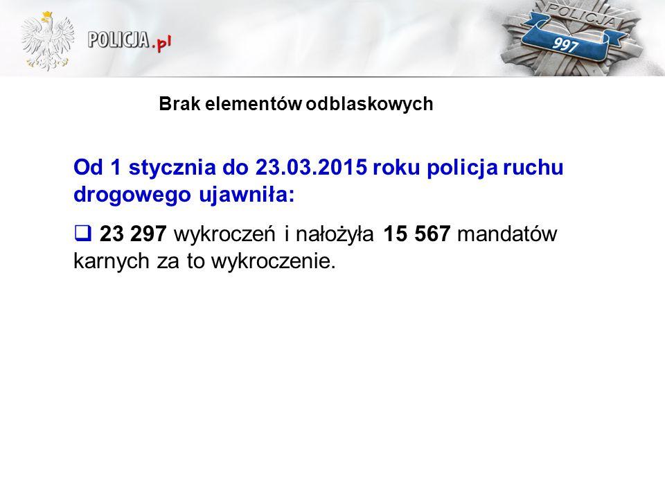 Od 1 stycznia do 23.03.2015 roku policja ruchu drogowego ujawniła:  23 297 wykroczeń i nałożyła 15 567 mandatów karnych za to wykroczenie. Brak eleme