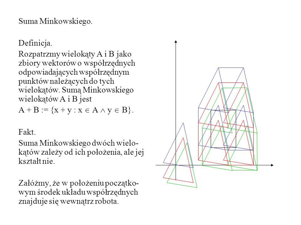 Suma Minkowskiego. Definicja.