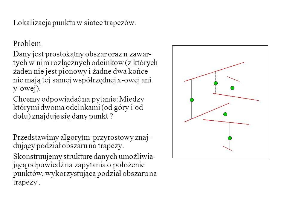Lokalizacja punktu w siatce trapezów.