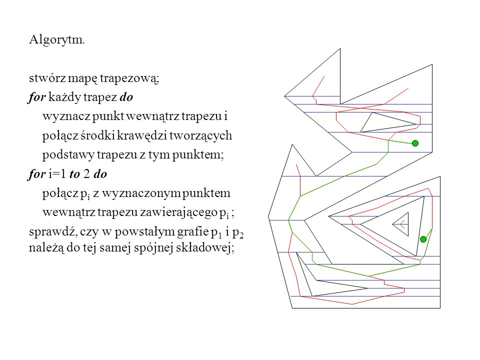 Algorytm.
