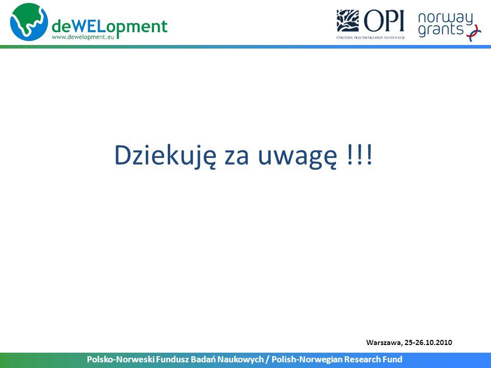Polsko-Norweski Fundusz Badań Naukowych / Polish-Norwegian Research Fund Warszawa, 25-26.10.2010 Dziekuję za uwagę !!!