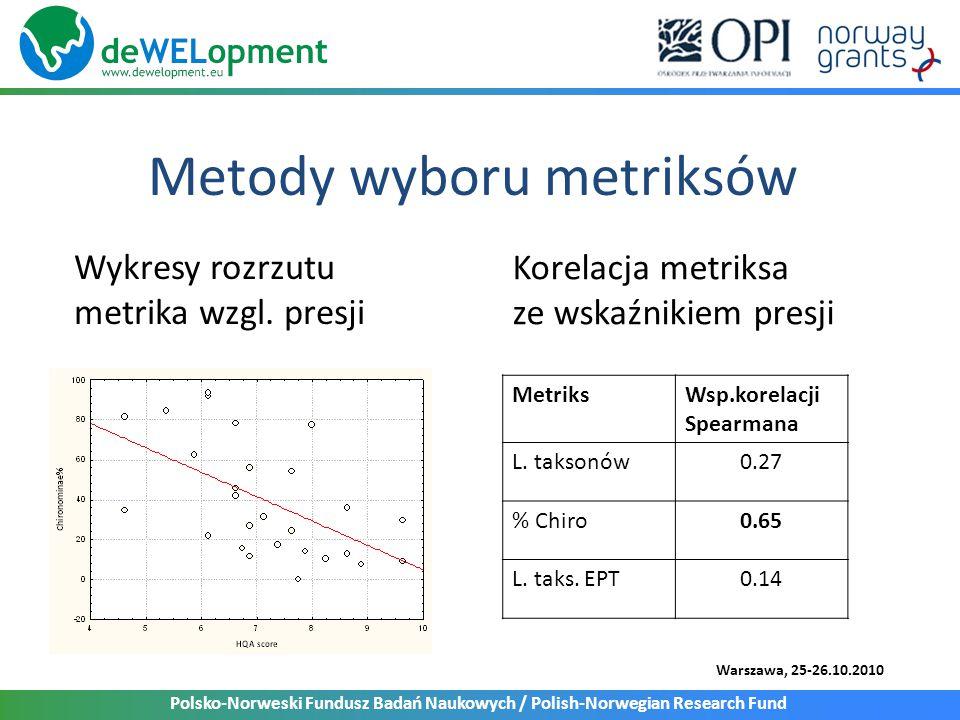 Polsko-Norweski Fundusz Badań Naukowych / Polish-Norwegian Research Fund Warszawa, 25-26.10.2010 Metody wyboru metriksów Wykresy rozrzutu metrika wzgl.