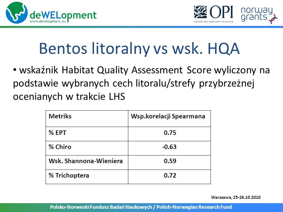Polsko-Norweski Fundusz Badań Naukowych / Polish-Norwegian Research Fund Warszawa, 25-26.10.2010 Bentos litoralny vs wsk.