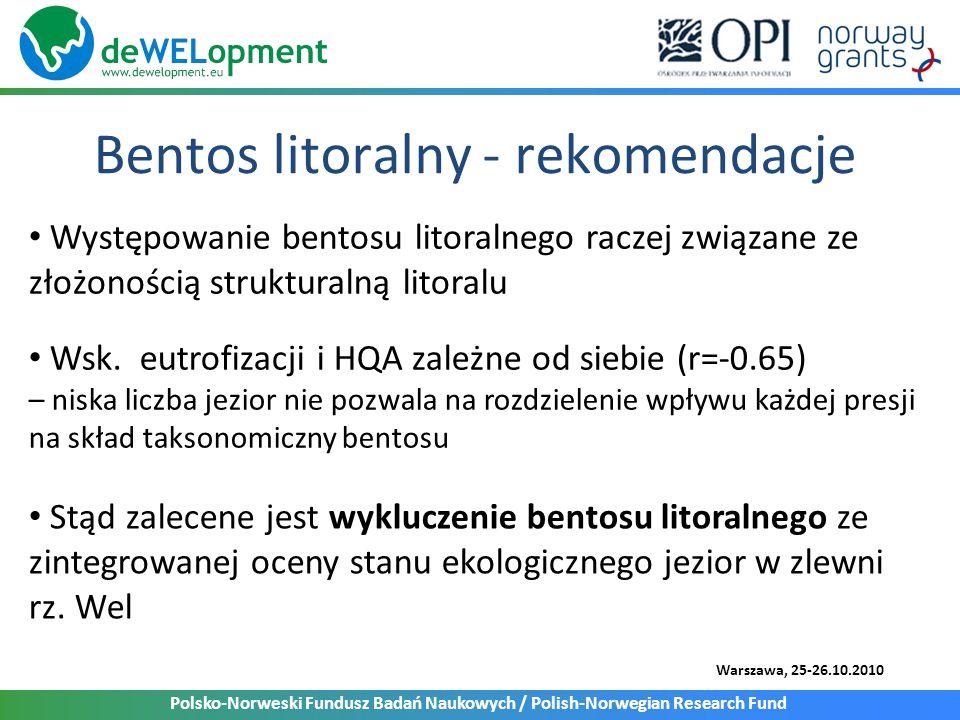 Polsko-Norweski Fundusz Badań Naukowych / Polish-Norwegian Research Fund Warszawa, 25-26.10.2010 Bentos litoralny - rekomendacje Wsk.