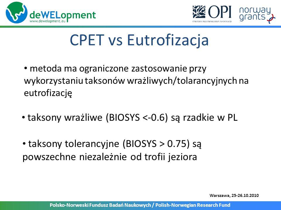 Polsko-Norweski Fundusz Badań Naukowych / Polish-Norwegian Research Fund Warszawa, 25-26.10.2010 CPET vs Eutrofizacja metoda ma ograniczone zastosowanie przy wykorzystaniu taksonów wrażliwych/tolarancyjnych na eutrofizację taksony wrażliwe (BIOSYS <-0.6) są rzadkie w PL taksony tolerancyjne (BIOSYS > 0.75) są powszechne niezależnie od trofii jeziora