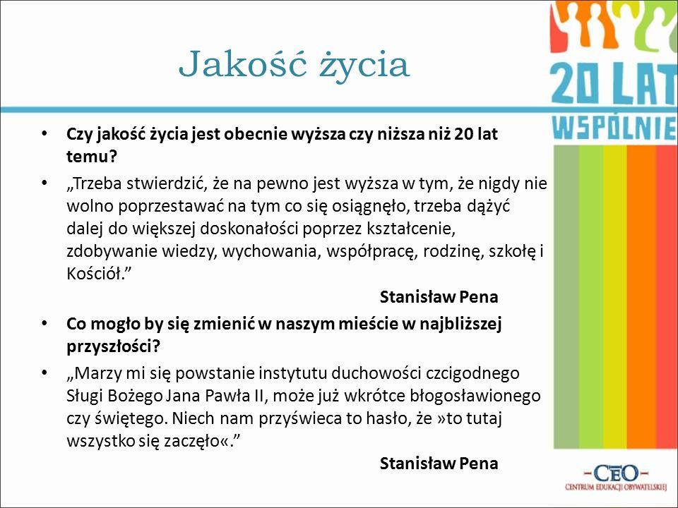 Inne obiekty Niezależnie od działań samorządu, w Wadowicach powstawały i powstają nowe obiekty z inicjatywy mieszkańców.