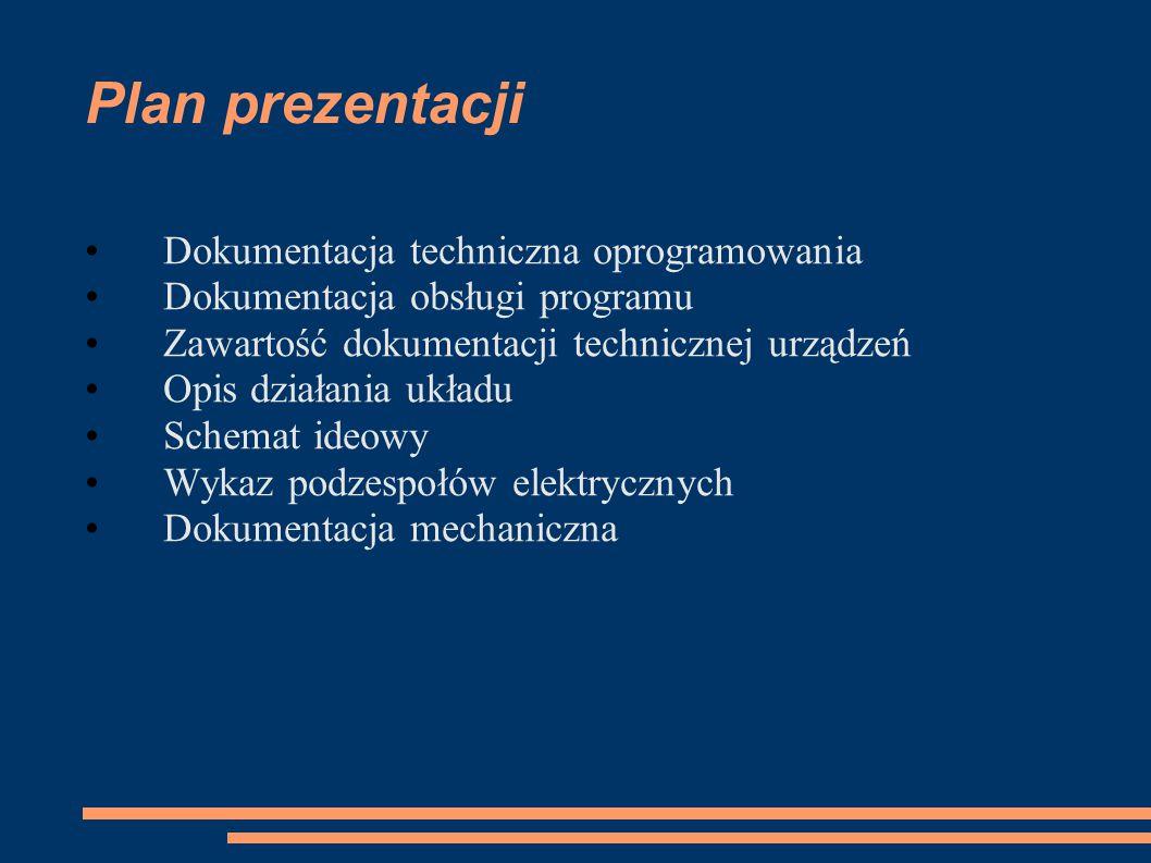 Plan prezentacji Dokumentacja techniczna oprogramowania Dokumentacja obsługi programu Zawartość dokumentacji technicznej urządzeń Opis działania układ