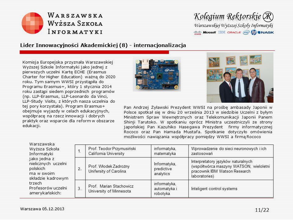 Warszawa 0 5.12.201 3 11/22 Lider Innowacyjności Akademickiej (8) - internacjonalizacja Komisja Europejska przyznała Warszawskiej Wyższej Szkole Informatyki jako jednej z pierwszych uczelni Kartę ECHE (Erasmus Charter for Higher Education) ważną do 2020 roku.
