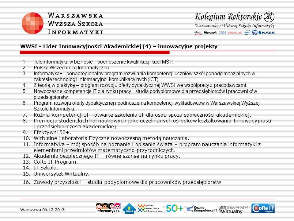 Warszawa 0 5.12.201 3 WWSI - Lider Innowacyjności Akademickiej (4) – innowacyjne projekty 1.Teleinformatyka w biznesie – podnoszenie kwalifikacji kadr MŚP.