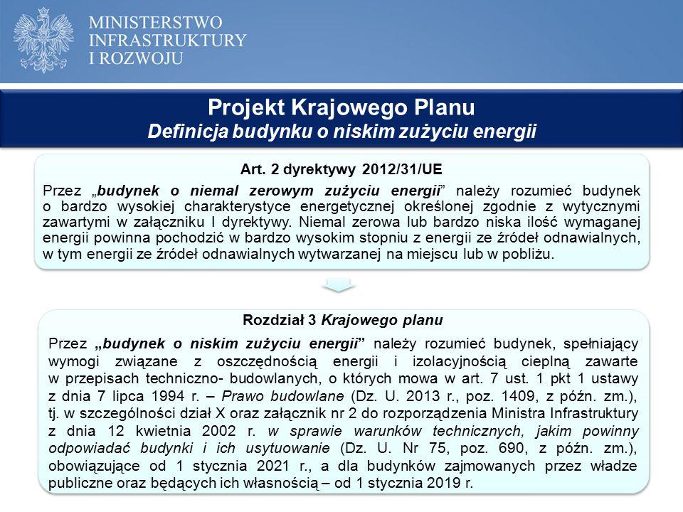 Projekt Krajowego Planu Definicja budynku o niskim zużyciu energii Projekt Krajowego Planu Definicja budynku o niskim zużyciu energii Art. 2 dyrektywy