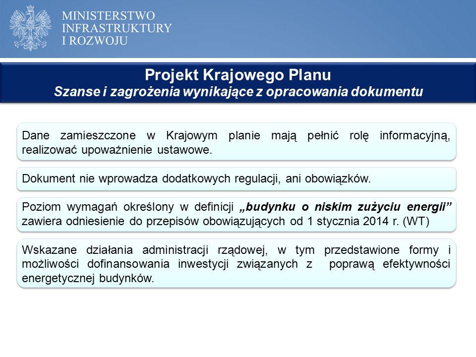 Projekt Krajowego Planu Szanse i zagrożenia wynikające z opracowania dokumentu Projekt Krajowego Planu Szanse i zagrożenia wynikające z opracowania do