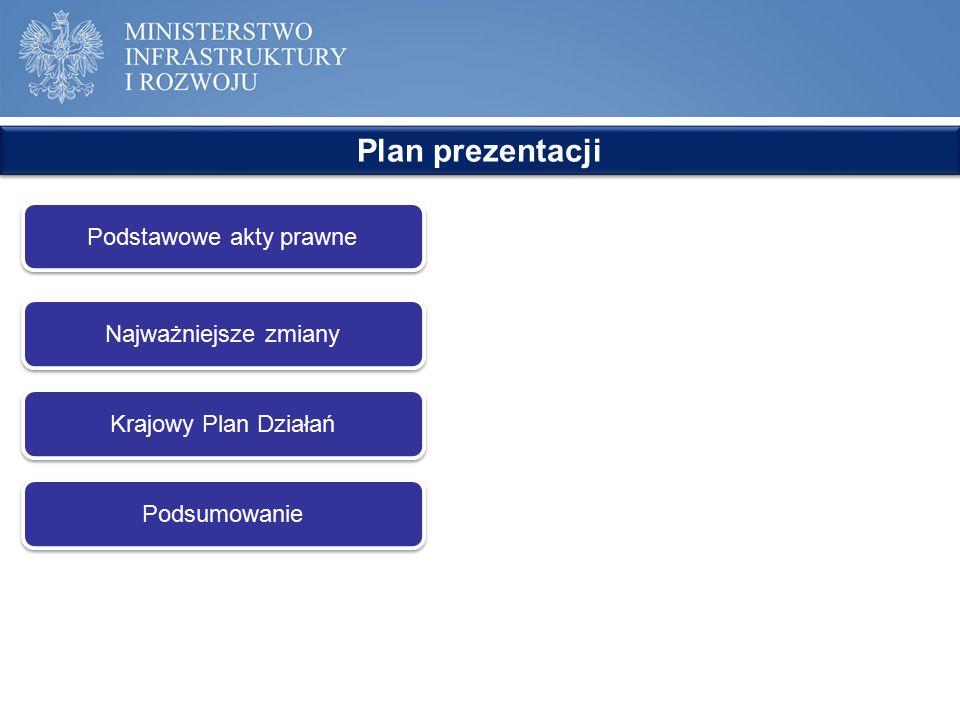 Dyrektywa 2010/31/UE Podstawowe akty prawne (1) Znowelizowane WT (obowiązuje od 1 stycznia 2014 r.) Znowelizowane WT (obowiązuje od 1 stycznia 2014 r.) Znowelizowany zakres i forma projektu budowlanego (obowiązuje od 3 października 2014 r.) Znowelizowany zakres i forma projektu budowlanego (obowiązuje od 3 października 2014 r.) Znowelizowana metodyka sporządzania świadectw (obowiązuje od 3 października 2014 r.) Znowelizowana metodyka sporządzania świadectw (obowiązuje od 3 października 2014 r.) Etap I