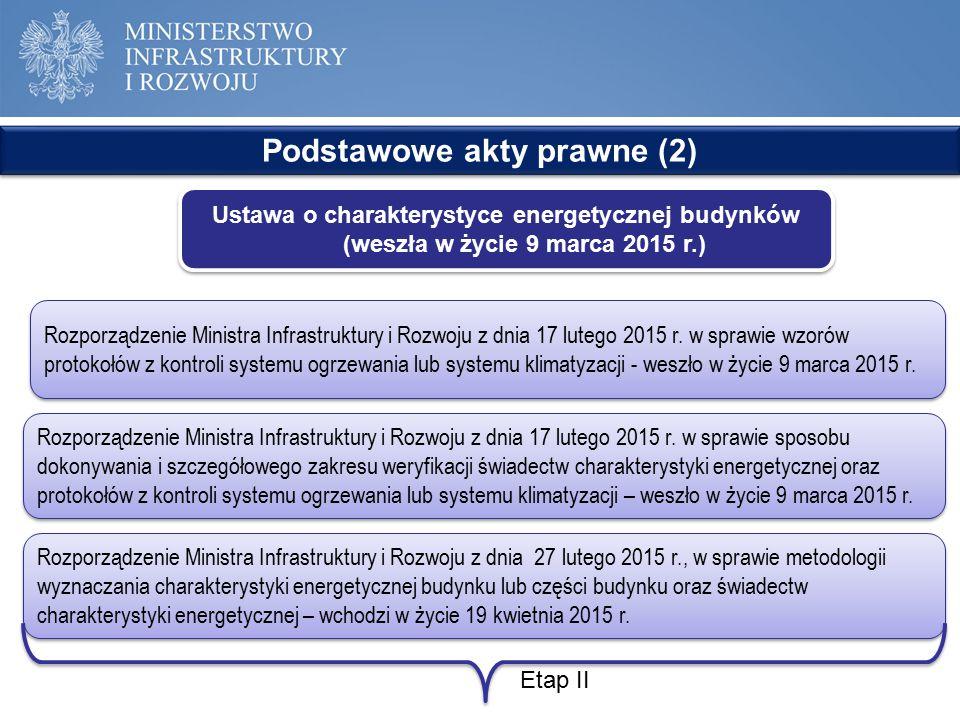 Podstawowe akty prawne (2) Rozporządzenie Ministra Infrastruktury i Rozwoju z dnia 17 lutego 2015 r. w sprawie sposobu dokonywania i szczegółowego zak