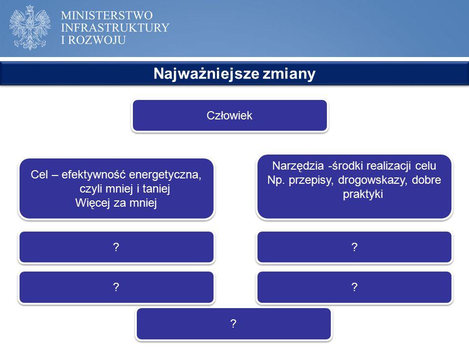Dziękuję za uwagę Tomasz Żuchowski Ministerstwo Infrastruktury i Rozwoju ul.