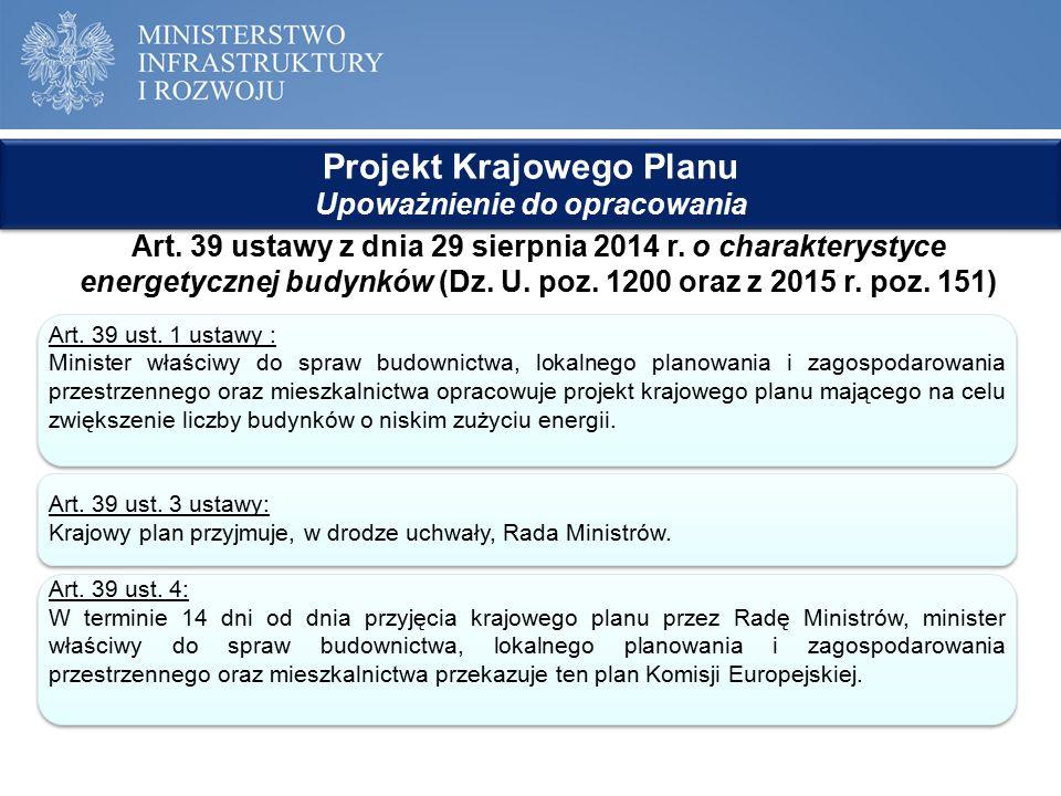 Projekt Krajowego Planu Upoważnienie do opracowania Projekt Krajowego Planu Upoważnienie do opracowania Art. 39 ustawy z dnia 29 sierpnia 2014 r. o ch