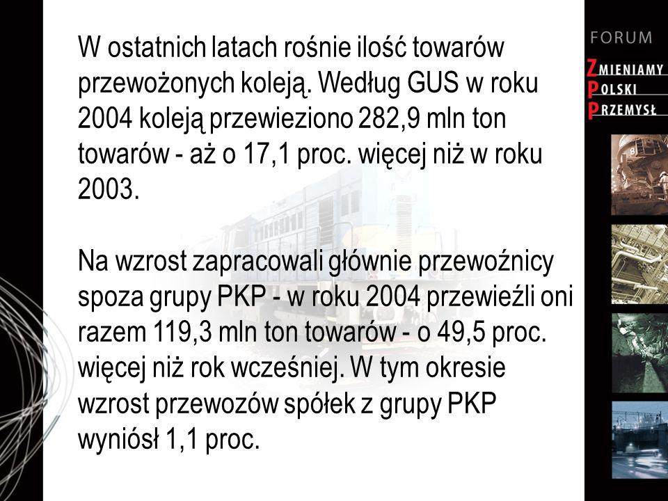 rok 20032013wzrost do 20032020wzrost do 2003 prognoza minimalna 242 mln ton 271 mln ton12 proc.292 mln ton21 proc.