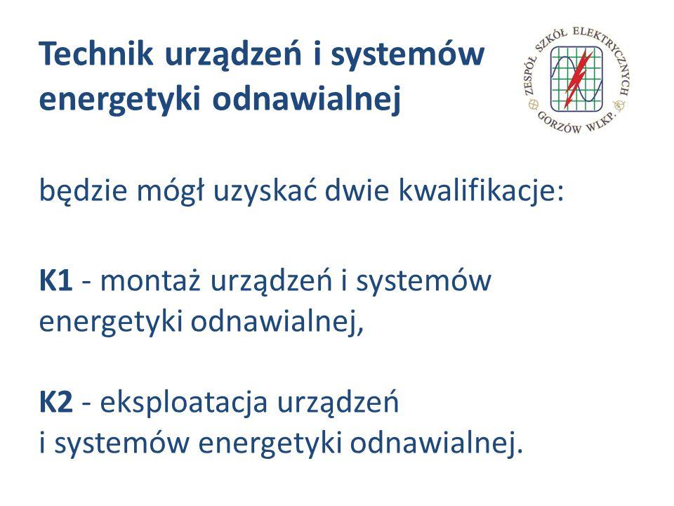 Technik urządzeń i systemów energetyki odnawialnej będzie mógł uzyskać dwie kwalifikacje: K1 - montaż urządzeń i systemów energetyki odnawialnej, K2 - eksploatacja urządzeń i systemów energetyki odnawialnej.