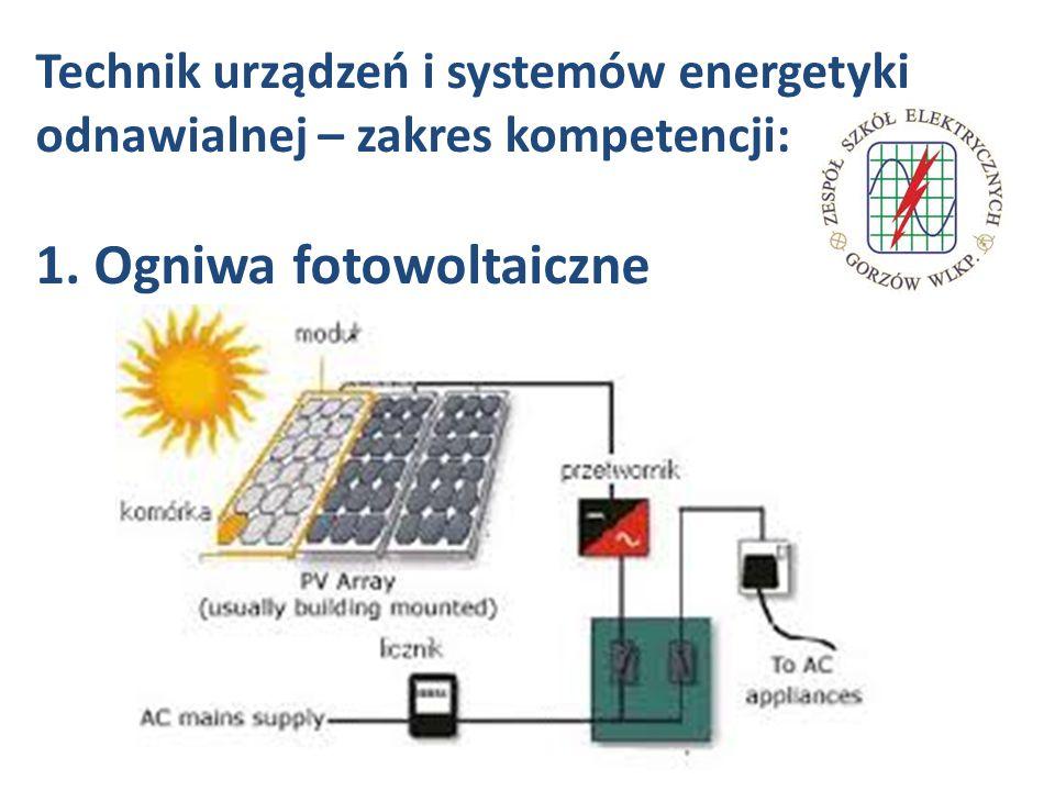 Technik urządzeń i systemów energetyki odnawialnej – zakres kompetencji: 1. Ogniwa fotowoltaiczne
