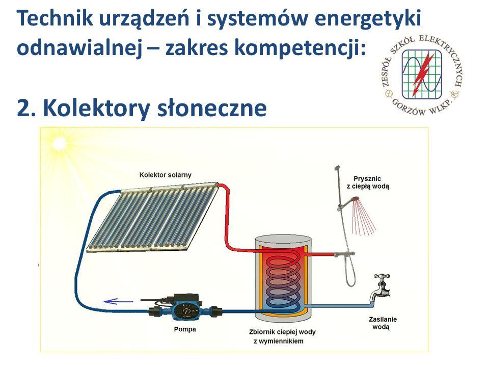 Technik urządzeń i systemów energetyki odnawialnej – zakres kompetencji: 2. Kolektory słoneczne