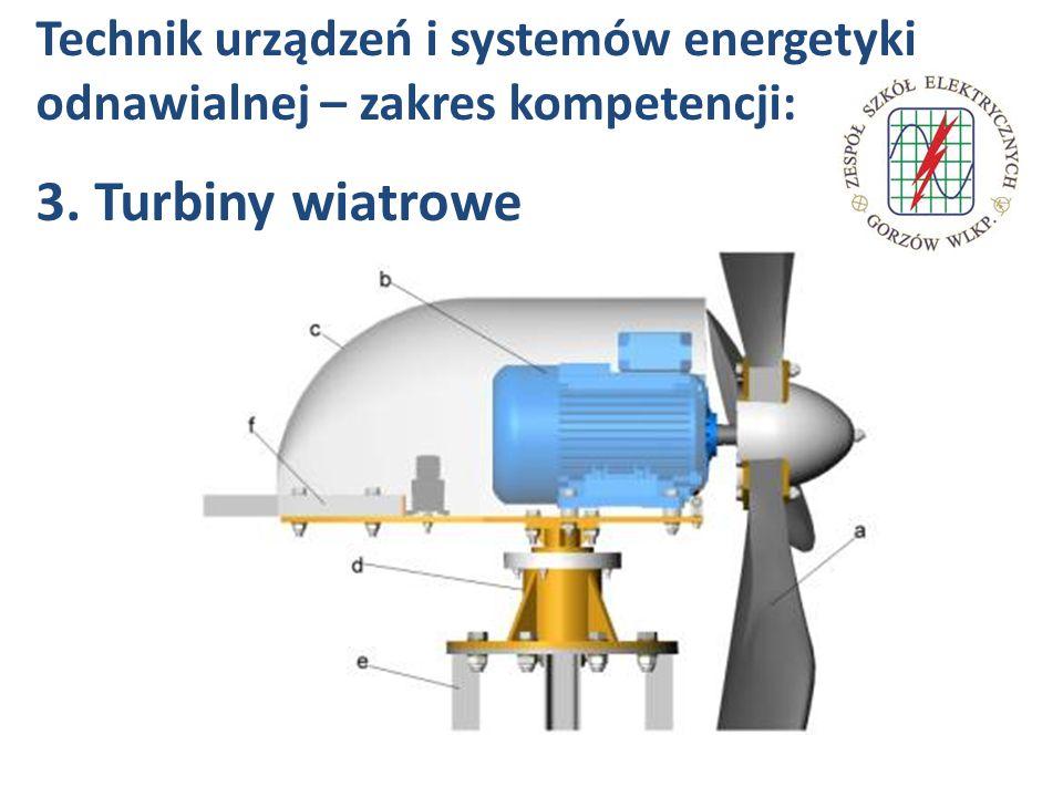 Technik urządzeń i systemów energetyki odnawialnej – zakres kompetencji: 3. Turbiny wiatrowe