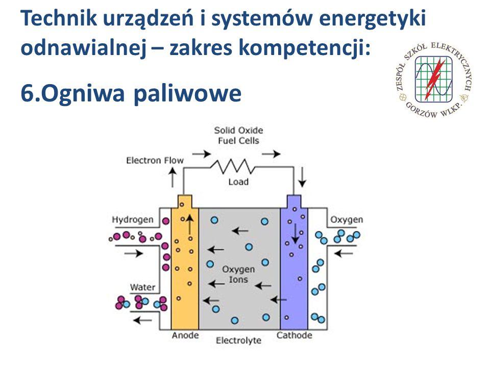 Technik urządzeń i systemów energetyki odnawialnej – zakres kompetencji: 6.Ogniwa paliwowe
