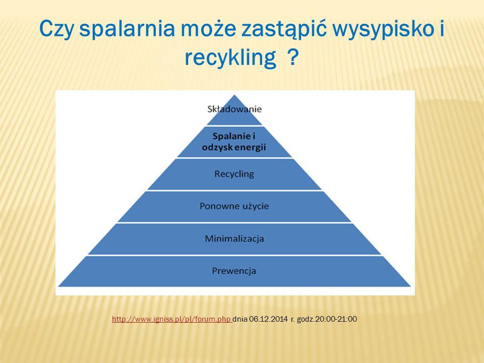 Czy spalarnia może zastąpić wysypisko i recykling .