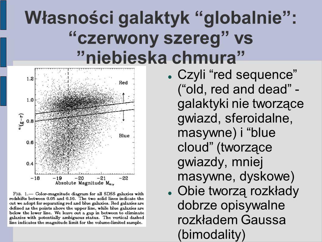 Własności galaktyk globalnie : czerwony szereg vs niebieska chmura Czyli red sequence ( old, red and dead - galaktyki nie tworzące gwiazd, sferoidalne, masywne) i blue cloud (tworzące gwiazdy, mniej masywne, dyskowe) Obie tworzą rozkłady dobrze opisywalne rozkładem Gaussa (bimodality)