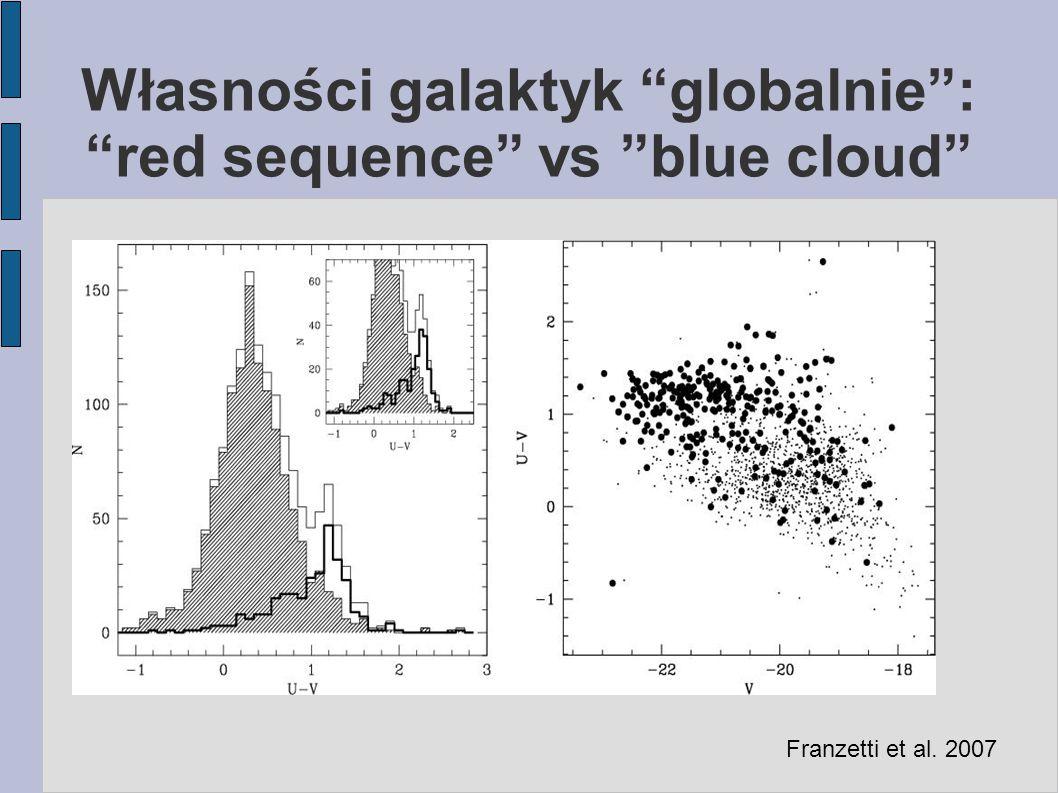 Własności galaktyk globalnie : red sequence vs blue cloud Franzetti et al. 2007