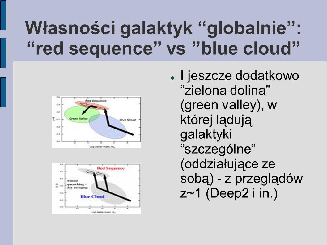 Własności galaktyk globalnie : red sequence vs blue cloud I jeszcze dodatkowo zielona dolina (green valley), w której lądują galaktyki szczególne (oddziałujące ze sobą) - z przeglądów z~1 (Deep2 i in.)