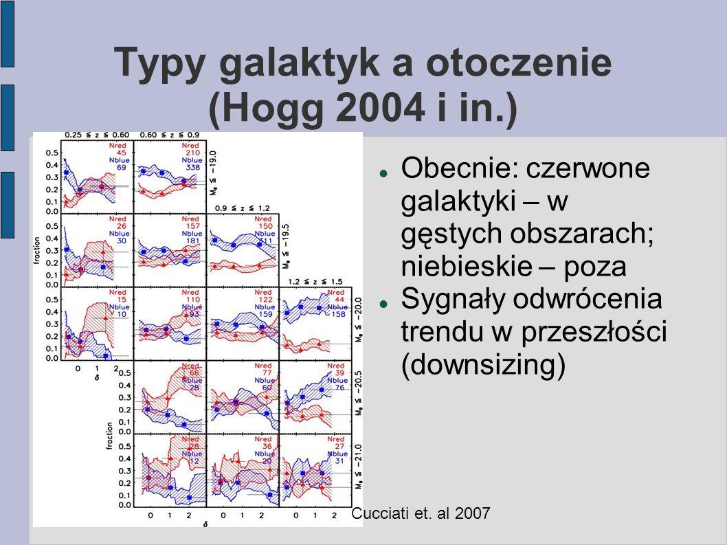 Typy galaktyk a otoczenie (Hogg 2004 i in.) Obecnie: czerwone galaktyki – w gęstych obszarach; niebieskie – poza Sygnały odwrócenia trendu w przeszłości (downsizing) Cucciati et.