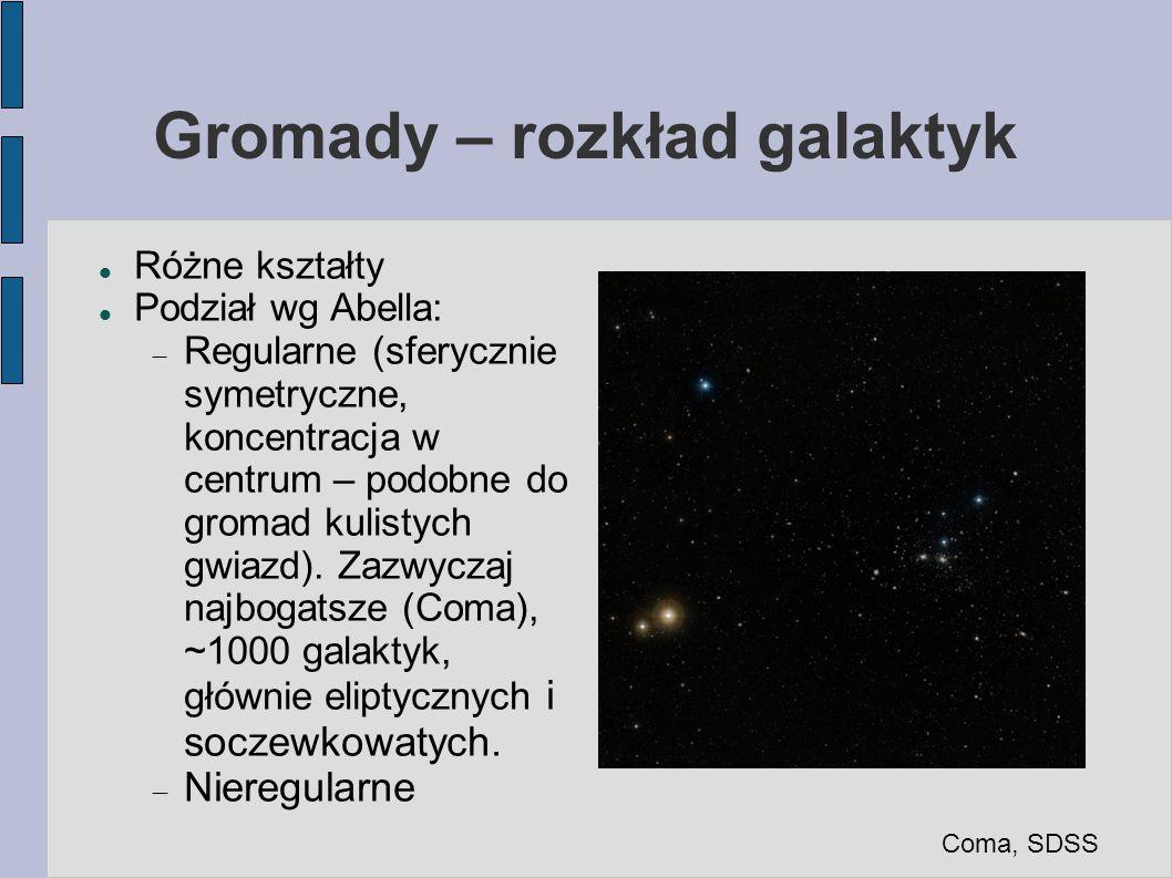 Gromady – rozkład galaktyk Różne kształty Podział wg Abella:  Regularne (sferycznie symetryczne, koncentracja w centrum – podobne do gromad kulistych gwiazd).