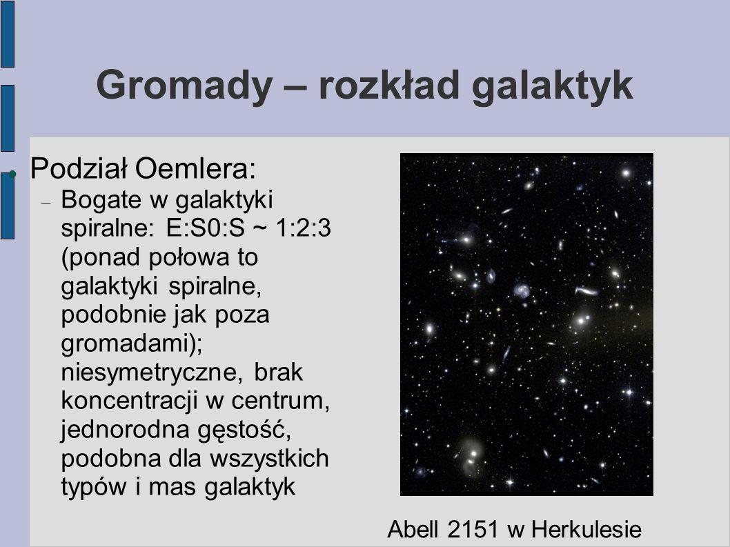 Gromady – rozkład galaktyk Podział Oemlera:  Bogate w galaktyki spiralne: E:S0:S ~ 1:2:3 (ponad połowa to galaktyki spiralne, podobnie jak poza gromadami); niesymetryczne, brak koncentracji w centrum, jednorodna gęstość, podobna dla wszystkich typów i mas galaktyk Abell 2151 w Herkulesie