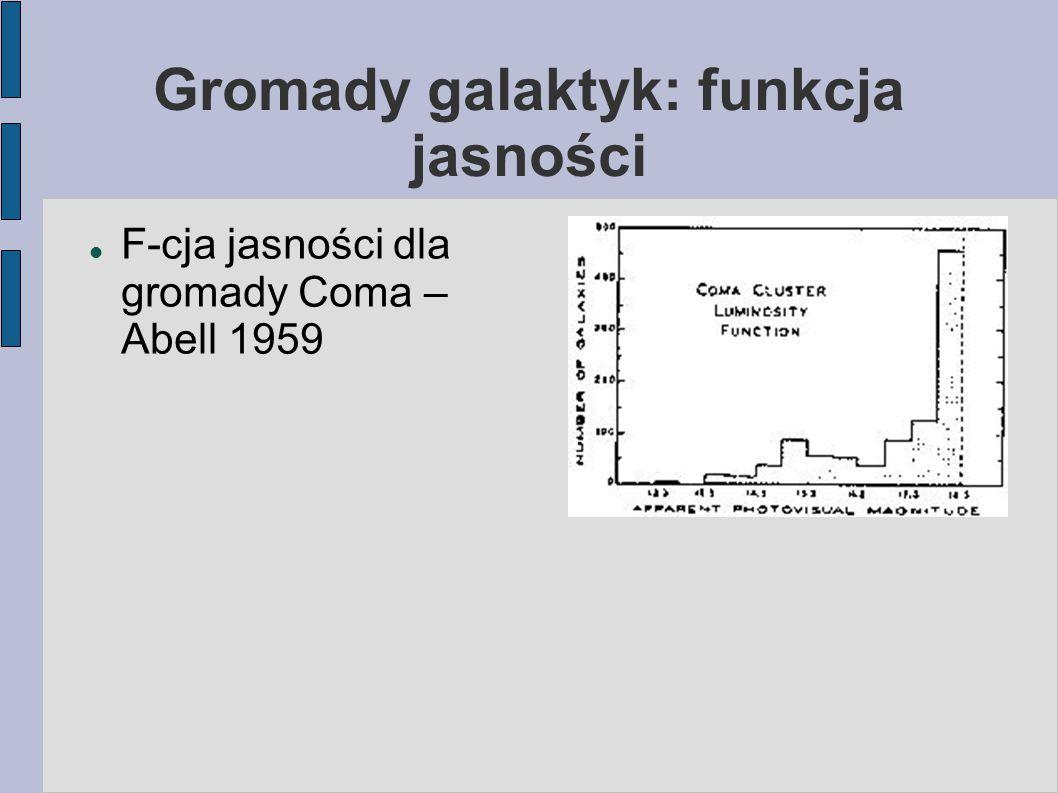 Gromady galaktyk: funkcja jasności F-cja jasności dla gromady Coma – Abell 1959